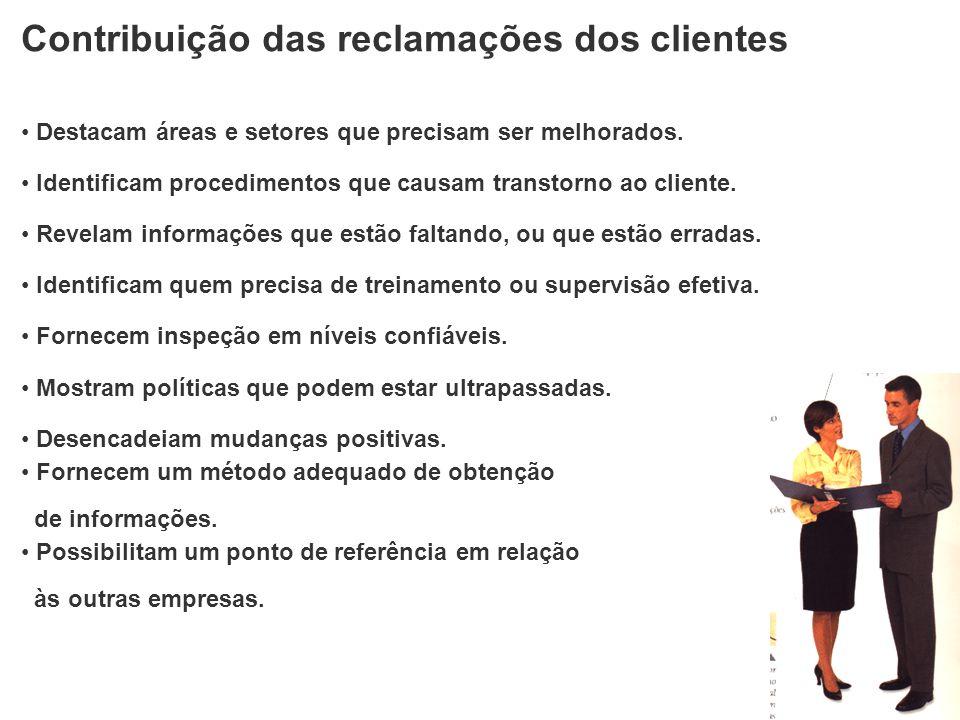 Contribuição das reclamações dos clientes Destacam áreas e setores que precisam ser melhorados. Identificam procedimentos que causam transtorno ao cli