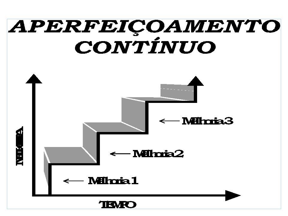 Etapas do processo de tratamento da reclamação 1- Identificar e centralizar as reclamações – Clarificar o que é uma reclamação e o que é uma não conformidade no âmbito das atividades da organização.