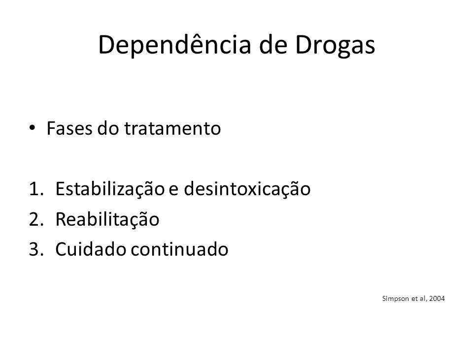 Dependência de Drogas Fases do tratamento 1.Estabilização e desintoxicação 2.Reabilitação 3.Cuidado continuado Simpson et al, 2004