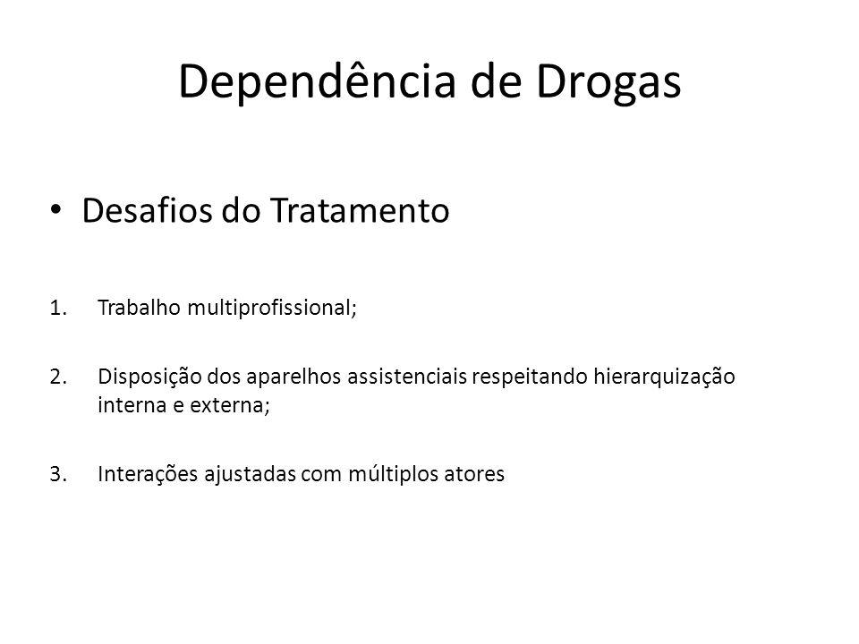 Dependência de Drogas Desafios do Tratamento 1.Trabalho multiprofissional; 2.Disposição dos aparelhos assistenciais respeitando hierarquização interna e externa; 3.Interações ajustadas com múltiplos atores