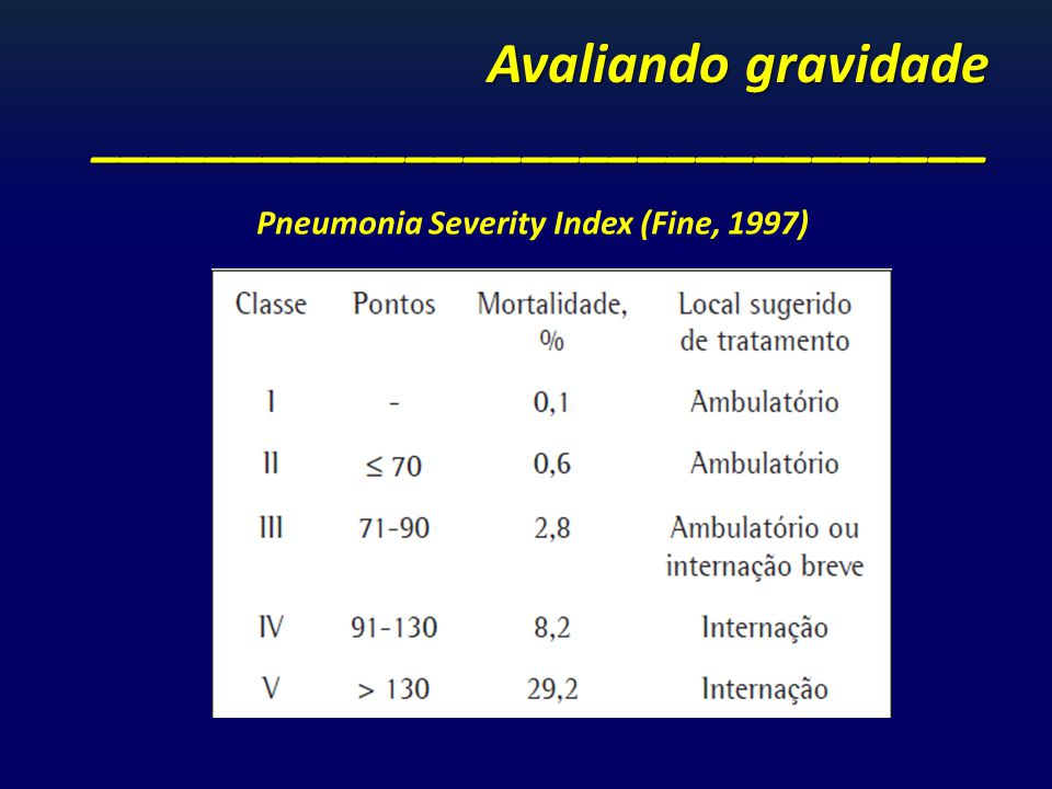Avaliando gravidade _______________________________ Pneumonia Severity Index (Fine, 1997)