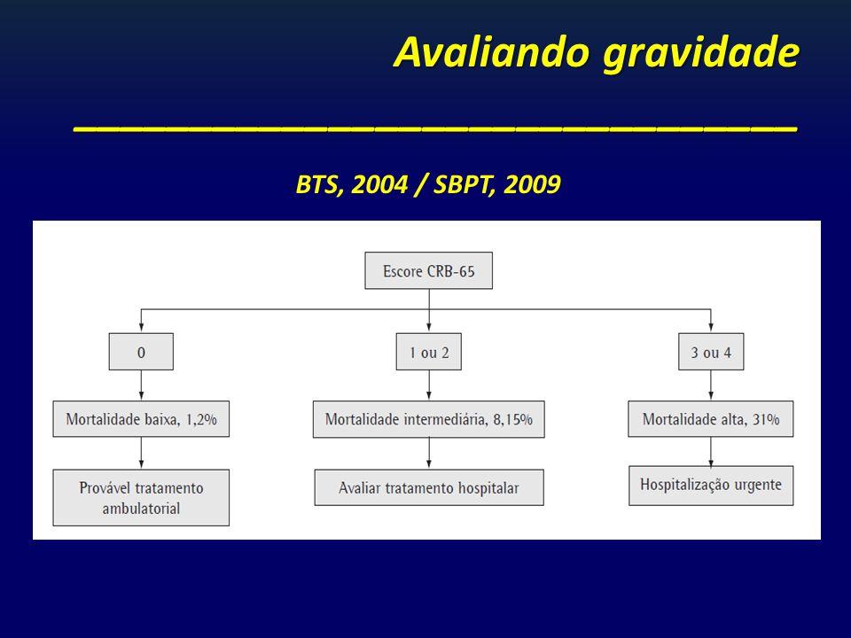 Avaliando gravidade _______________________________ BTS, 2004 / SBPT, 2009