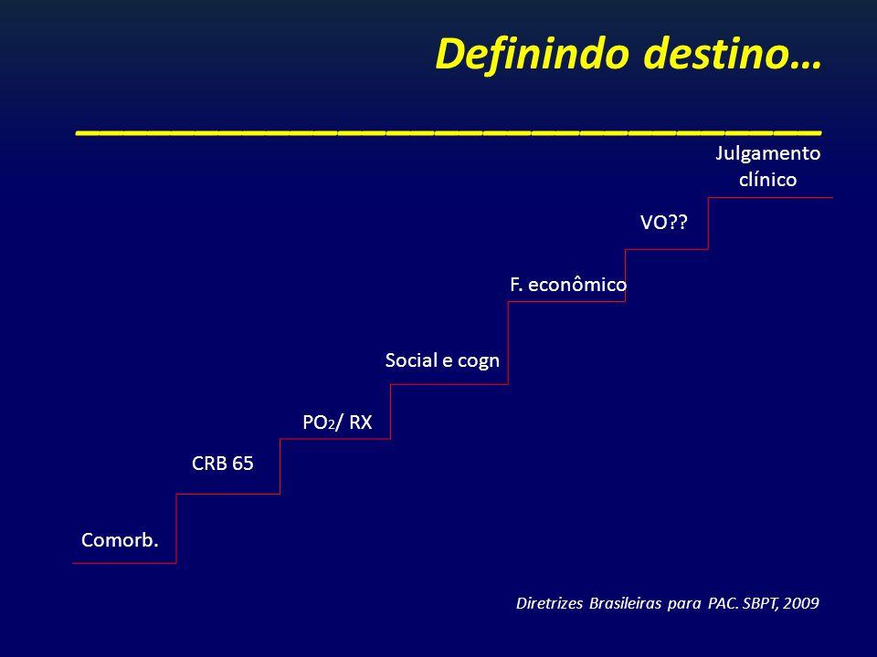 Definindo destino… _______________________________ Comorb. CRB 65 PO 2 / RX Social e cogn F. econômico VO?? Julgamento clínico Diretrizes Brasileiras