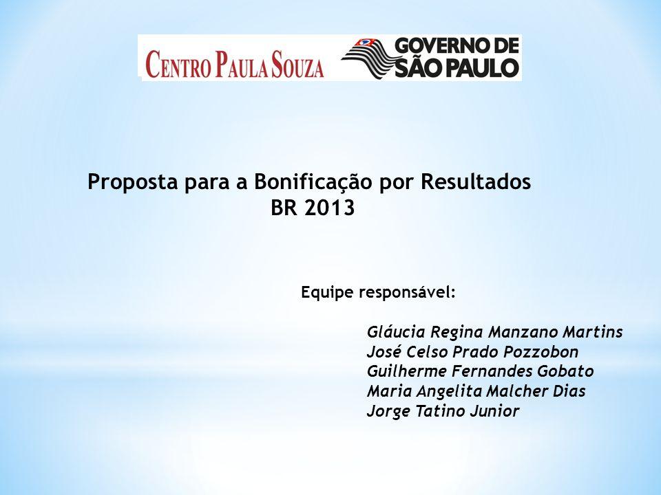 Proposta para a Bonificação por Resultados BR 2013 Equipe responsável: Gláucia Regina Manzano Martins José Celso Prado Pozzobon Guilherme Fernandes Go