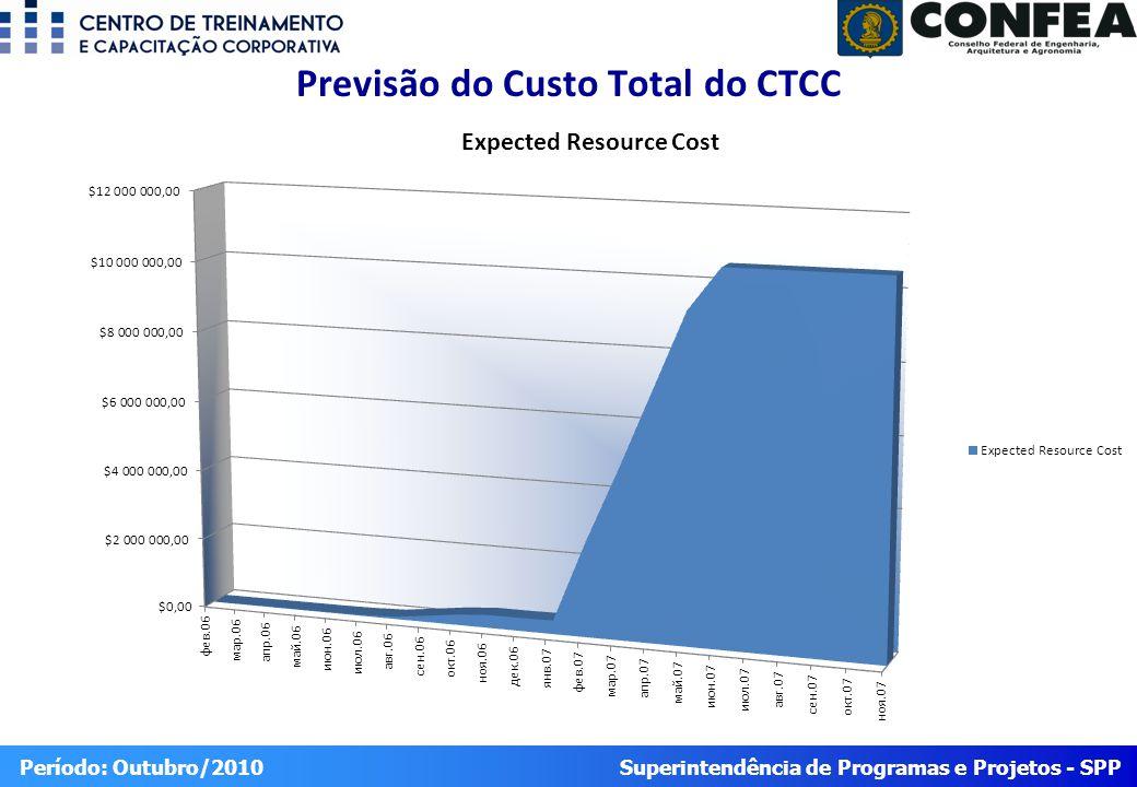 Superintendência de Programas e Projetos - SPP Período: Outubro/2010 Previsão do Custo Total do CTCC