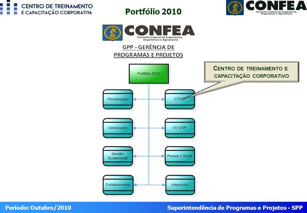 Superintendência de Programas e Projetos - SPP Período: Outubro/2010 Portfólio 2010 C ENTRO DE TREINAMENTO E CAPACITAÇÃO CORPORATIVO