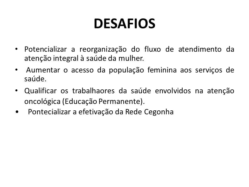 DESAFIOS Potencializar a reorganização do fluxo de atendimento da atenção integral à saúde da mulher.