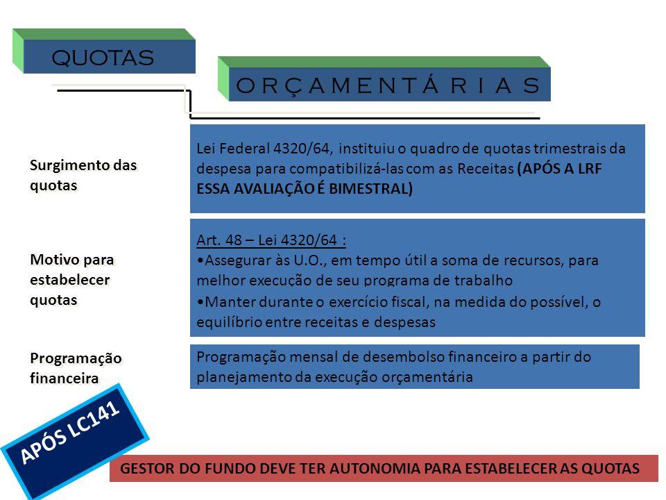 QUOTAS O R Ç A M E N T Á R I A S Lei Federal 4320/64, instituiu o quadro de quotas trimestrais da despesa para compatibilizá-las com as Receitas (APÓS