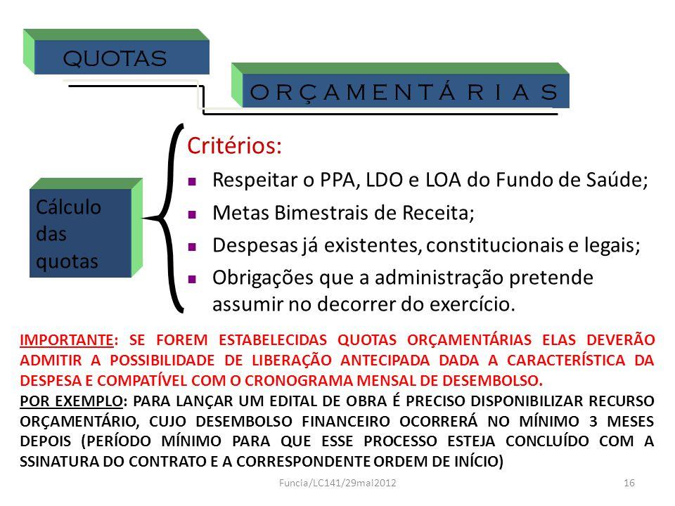 Cálculo das quotas QUOTAS O R Ç A M E N T Á R I A S Critérios: Respeitar o PPA, LDO e LOA do Fundo de Saúde; Metas Bimestrais de Receita; Despesas já