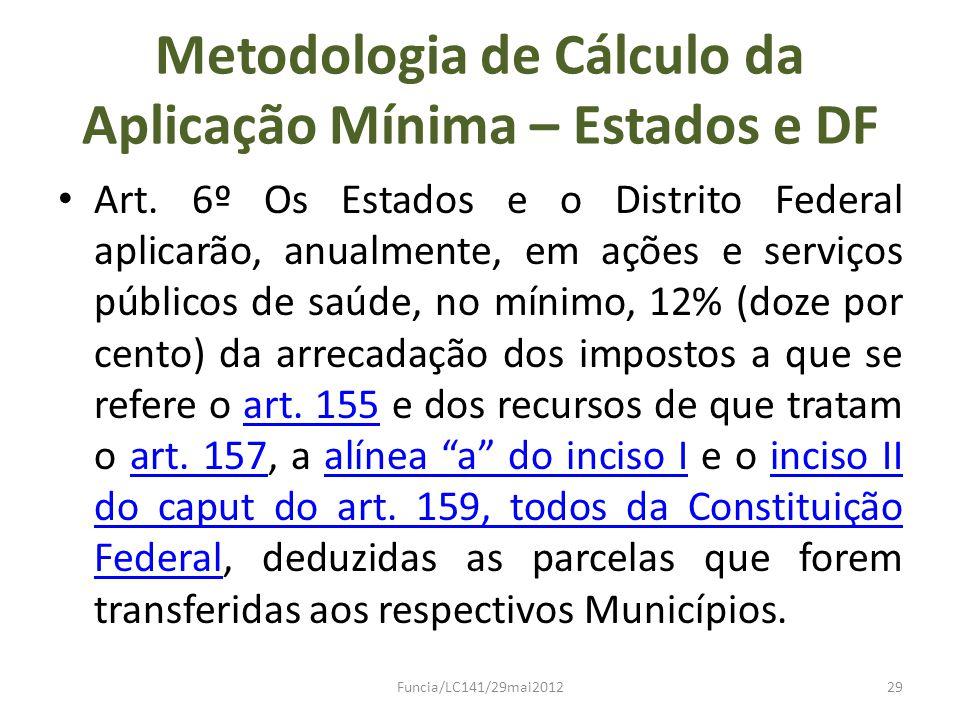 Metodologia de Cálculo da Aplicação Mínima – Estados e DF Art. 6º Os Estados e o Distrito Federal aplicarão, anualmente, em ações e serviços públicos