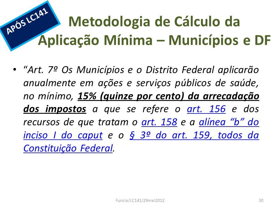 Metodologia de Cálculo da Aplicação Mínima – Municípios e DF Art. 7º Os Municípios e o Distrito Federal aplicarão anualmente em ações e serviços públi