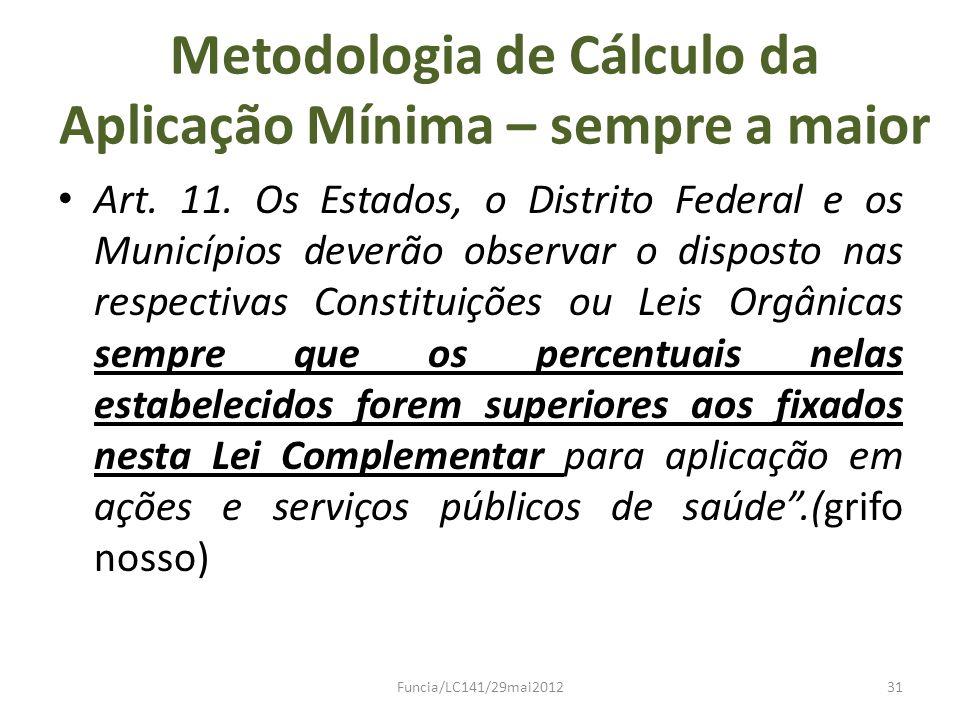 Metodologia de Cálculo da Aplicação Mínima – sempre a maior Art. 11. Os Estados, o Distrito Federal e os Municípios deverão observar o disposto nas re