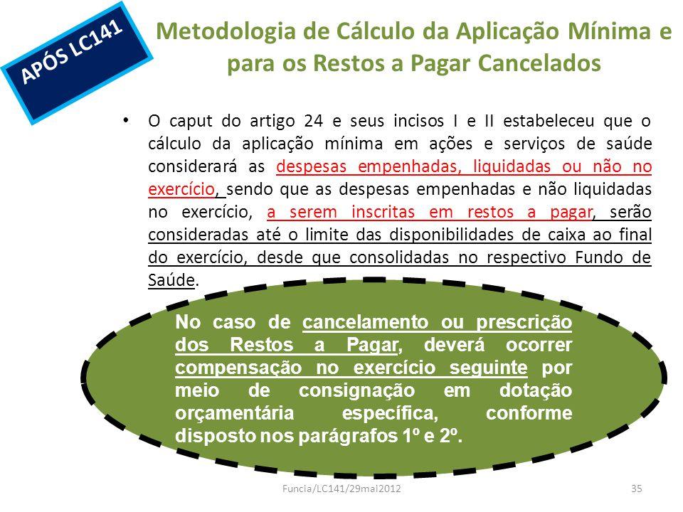Metodologia de Cálculo da Aplicação Mínima e para os Restos a Pagar Cancelados O caput do artigo 24 e seus incisos I e II estabeleceu que o cálculo da