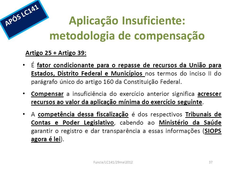 Aplicação Insuficiente: metodologia de compensação Artigo 25 + Artigo 39: É fator condicionante para o repasse de recursos da União para Estados, Dist