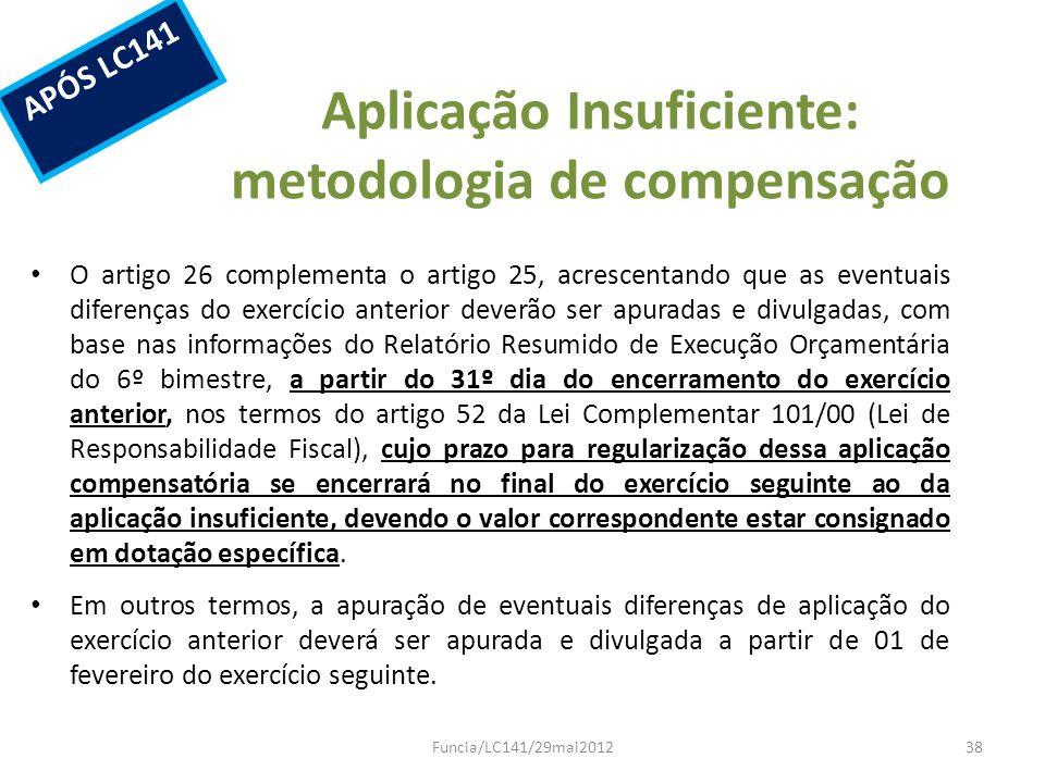 Aplicação Insuficiente: metodologia de compensação O artigo 26 complementa o artigo 25, acrescentando que as eventuais diferenças do exercício anterio