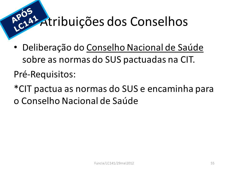 Atribuições dos Conselhos Deliberação do Conselho Nacional de Saúde sobre as normas do SUS pactuadas na CIT. Pré-Requisitos: *CIT pactua as normas do