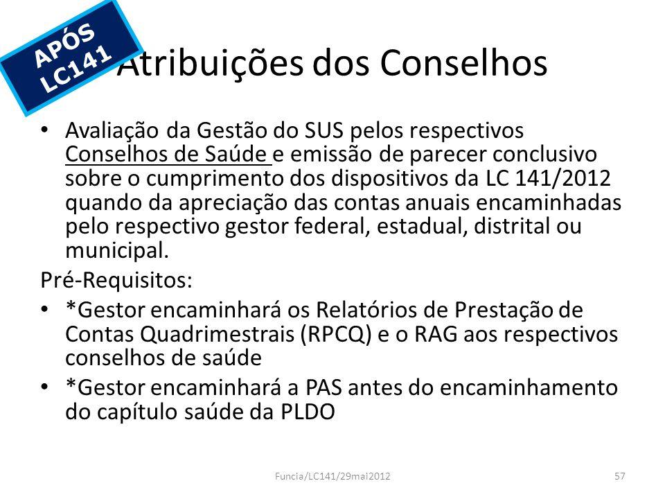 Atribuições dos Conselhos Avaliação da Gestão do SUS pelos respectivos Conselhos de Saúde e emissão de parecer conclusivo sobre o cumprimento dos disp