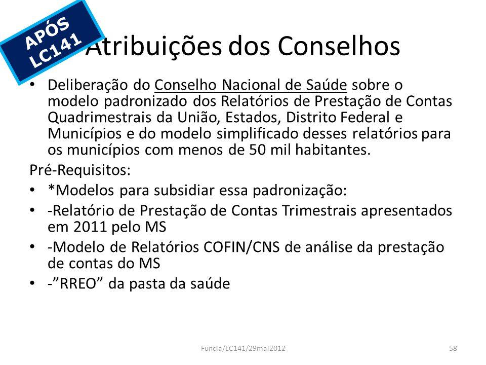 Atribuições dos Conselhos Deliberação do Conselho Nacional de Saúde sobre o modelo padronizado dos Relatórios de Prestação de Contas Quadrimestrais da