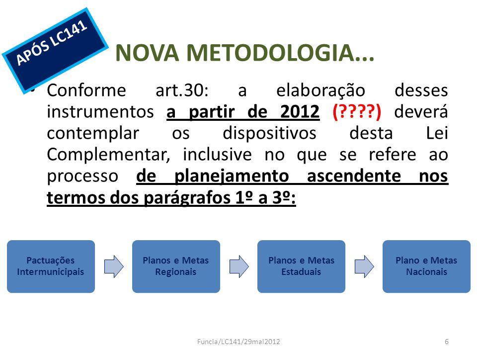 Planejamento Integrado (a partir da União) Valores Totais (montantes) das Transferências de Recursos para Estados, DF e Municípios (art.