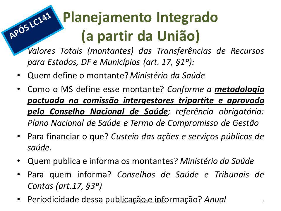 Planejamento Integrado (a partir da União) Valores Totais (montantes) das Transferências de Recursos para Estados, DF e Municípios (art. 17, §1º): Que