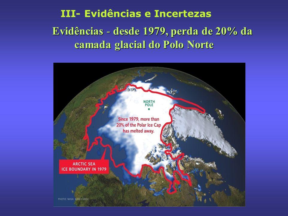 Evidências - desde 1979, perda de 20% da camada glacial do Polo Norte Evidências - desde 1979, perda de 20% da camada glacial do Polo Norte III- Evidências e Incertezas