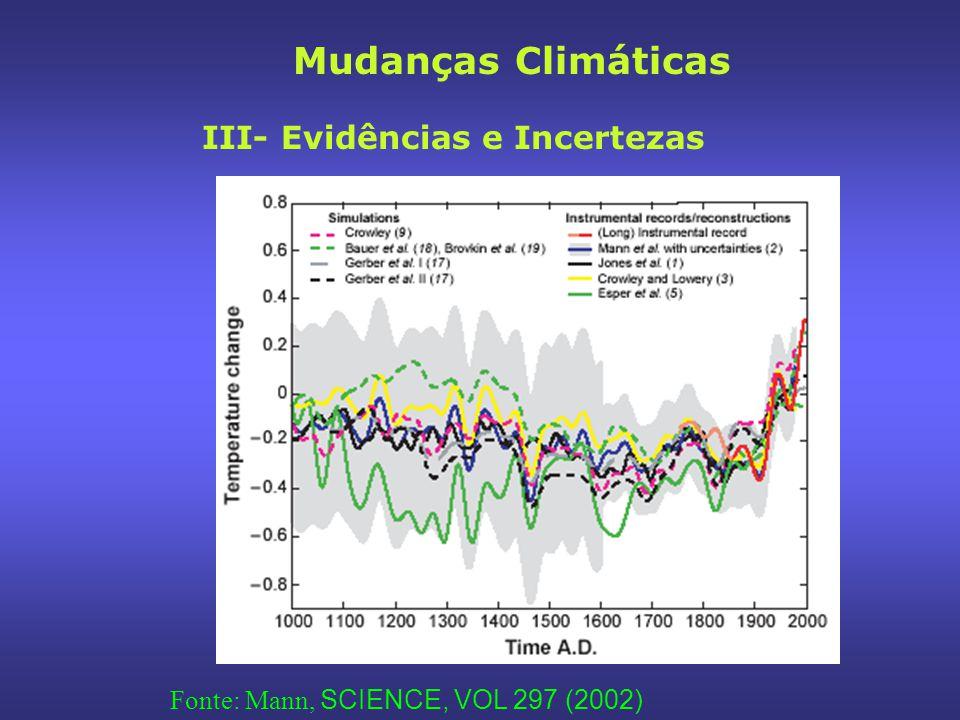 III- Evidências e Incertezas Fonte: Mann, SCIENCE, VOL 297 (2002) Mudanças Climáticas