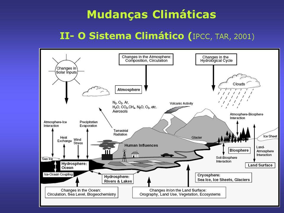 Fonte: Vostok Ice Core, NATURE  VOL 399   3 JUNE 1999   Evidências - Variações naturais de temperatura e o impacto de emissões antrópicas: distintas escalas de tempo Amplitude das variações naturais de (glaciações): até 10 graus em intervalos de 20.000 (1 grau em 2000 anos) Amplitude das variações antrópicas: até 1 grau em intervalo de apenas 150 anos