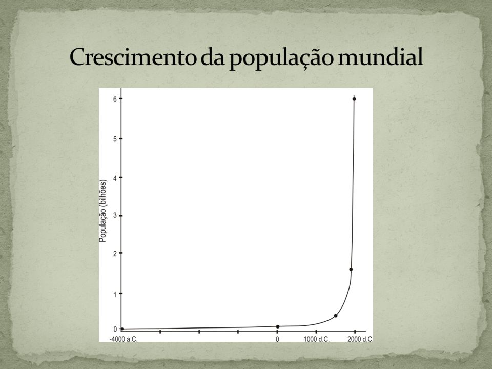 Direito de propriedade e sua função social Direito à Moradia Registro de Imóveis.