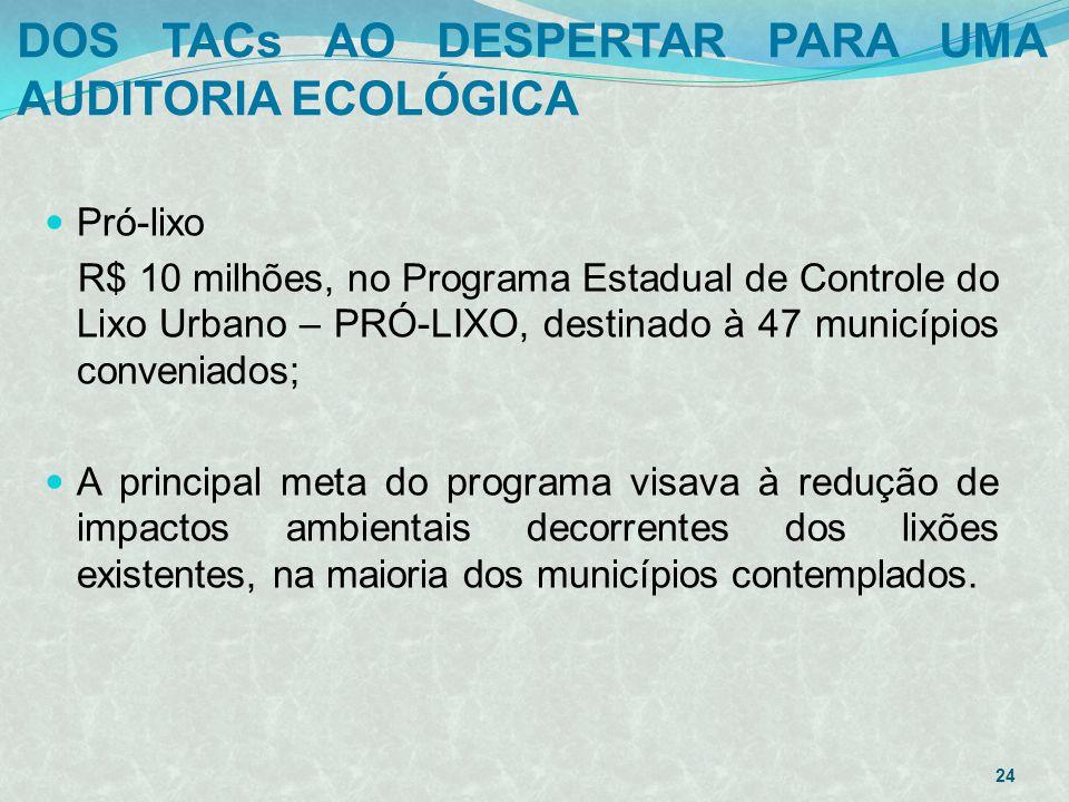 23 SIAFEM 2006: 0 2008: R$ 9.4 milhões TACs X SIAFEM