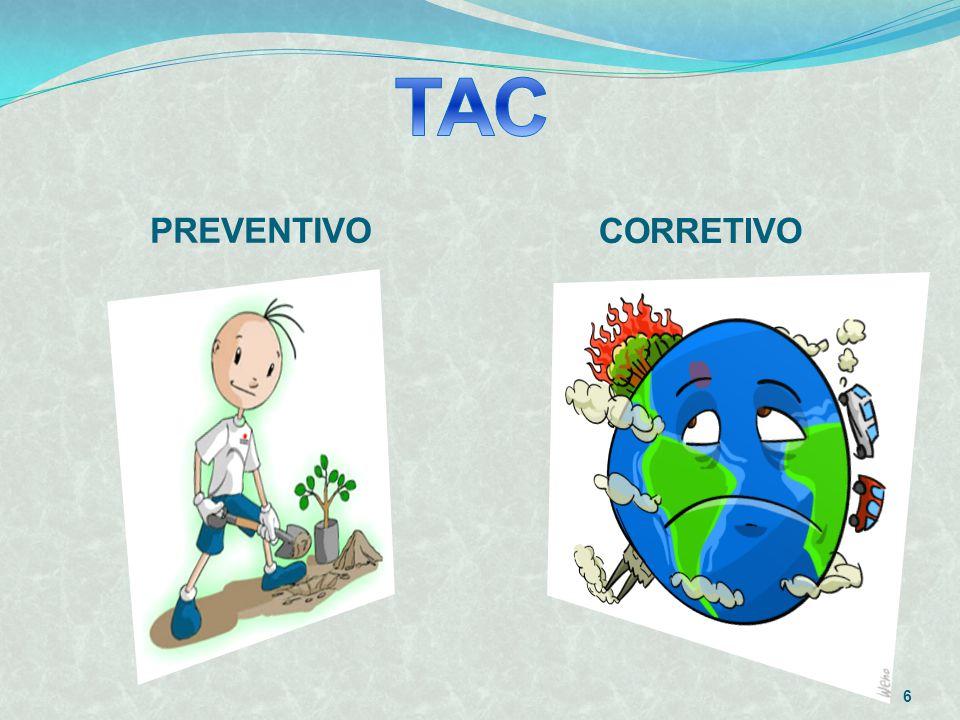 Então, quais são as medidas que os órgãos ambientais tem aplicado para prevenir e corrigir os danos ambientais.