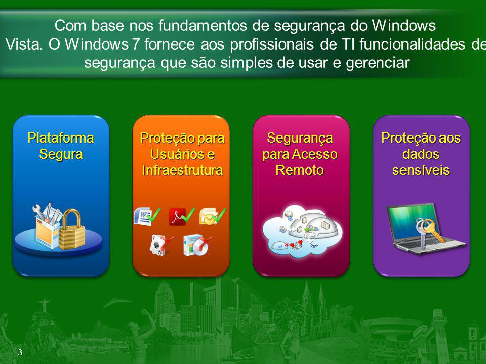 3 Plataforma Segura Com base nos fundamentos de segurança do Windows Vista.