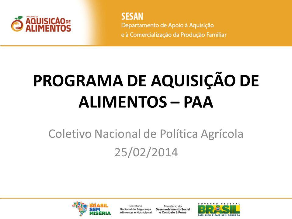 PROGRAMA DE AQUISIÇÃO DE ALIMENTOS – PAA Coletivo Nacional de Política Agrícola 25/02/2014