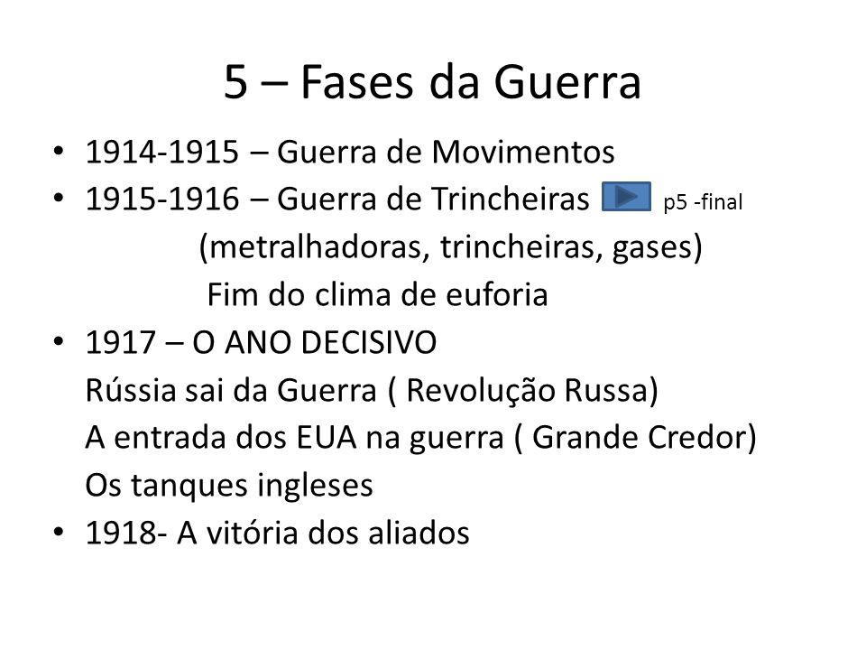 5 – Fases da Guerra 1914-1915 – Guerra de Movimentos 1915-1916 – Guerra de Trincheiras p5 -final (metralhadoras, trincheiras, gases) Fim do clima de e