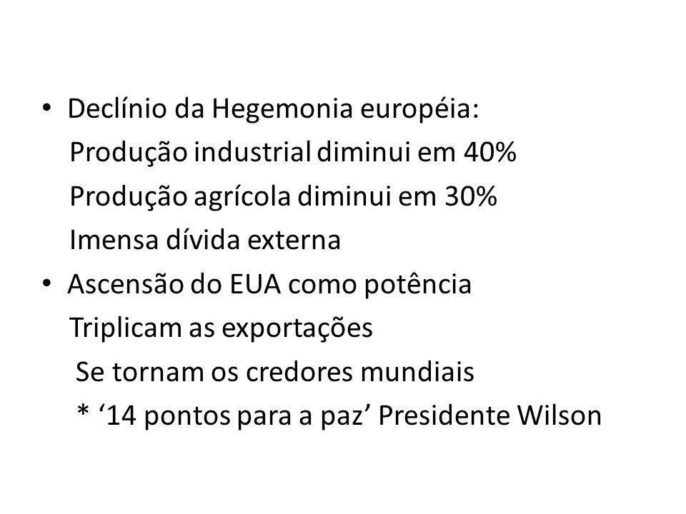 Declínio da Hegemonia européia: Produção industrial diminui em 40% Produção agrícola diminui em 30% Imensa dívida externa Ascensão do EUA como potência Triplicam as exportações Se tornam os credores mundiais * 14 pontos para a paz Presidente Wilson
