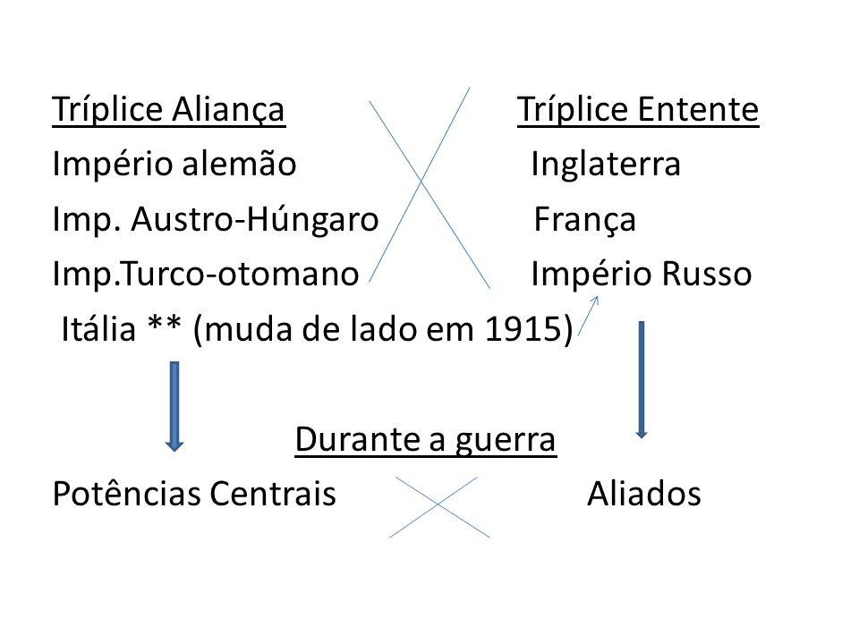 Tríplice Aliança Tríplice Entente Império alemão Inglaterra Imp. Austro-Húngaro França Imp.Turco-otomano Império Russo Itália ** (muda de lado em 1915