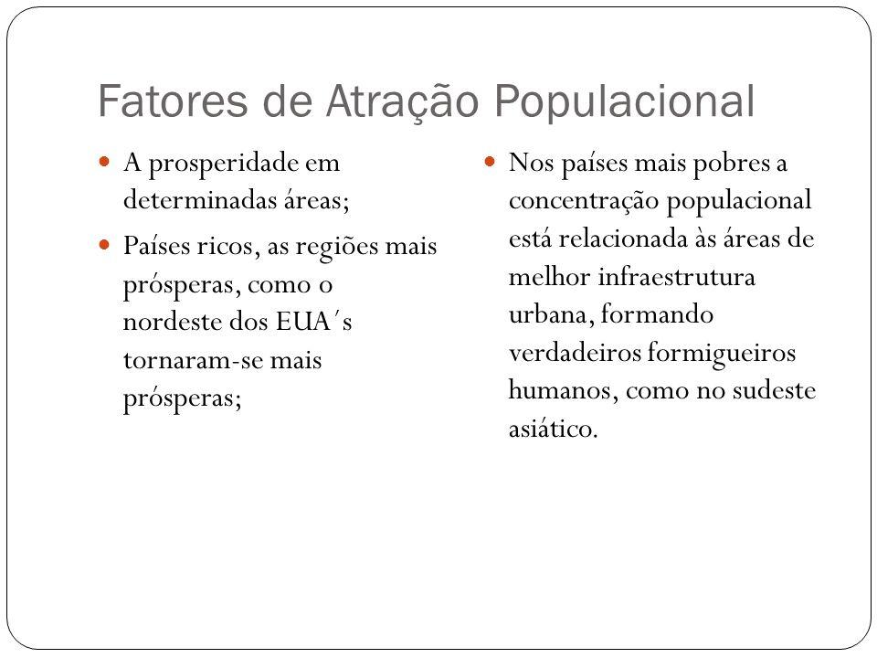 Fatores de Atração Populacional A prosperidade em determinadas áreas; Países ricos, as regiões mais prósperas, como o nordeste dos EUA´s tornaram-se m