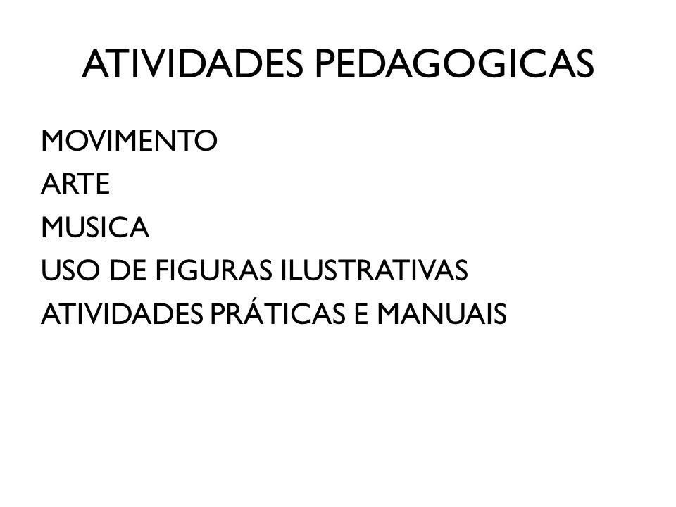 ATIVIDADES PEDAGOGICAS MOVIMENTO ARTE MUSICA USO DE FIGURAS ILUSTRATIVAS ATIVIDADES PRÁTICAS E MANUAIS