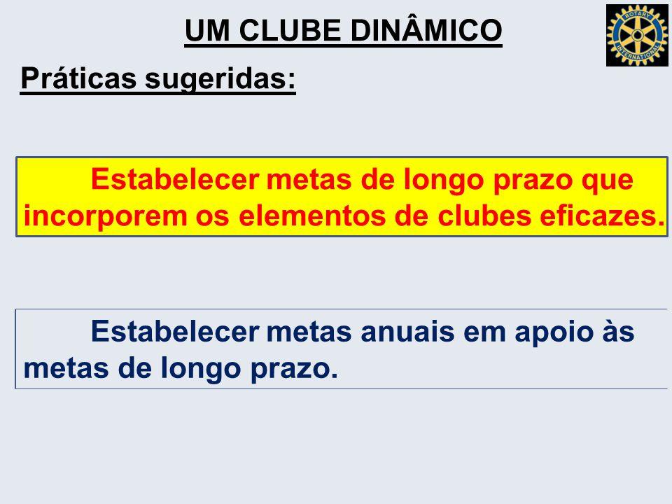 UM CLUBE DINÂMICO Práticas sugeridas: Estabelecer metas de longo prazo que incorporem os elementos de clubes eficazes.