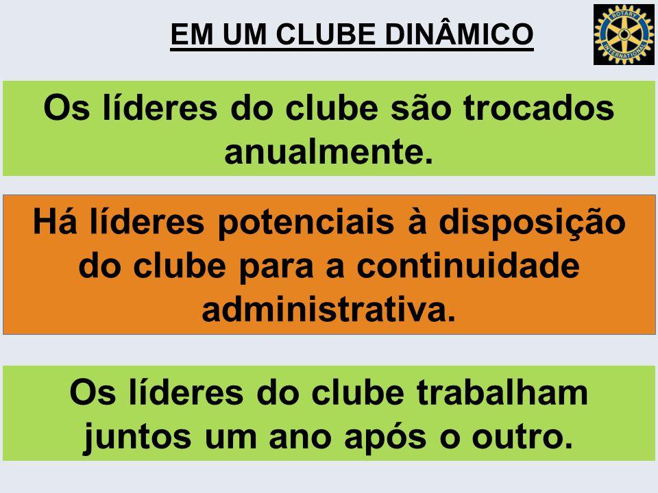 EM UM CLUBE DINÂMICO Os líderes do clube são trocados anualmente.