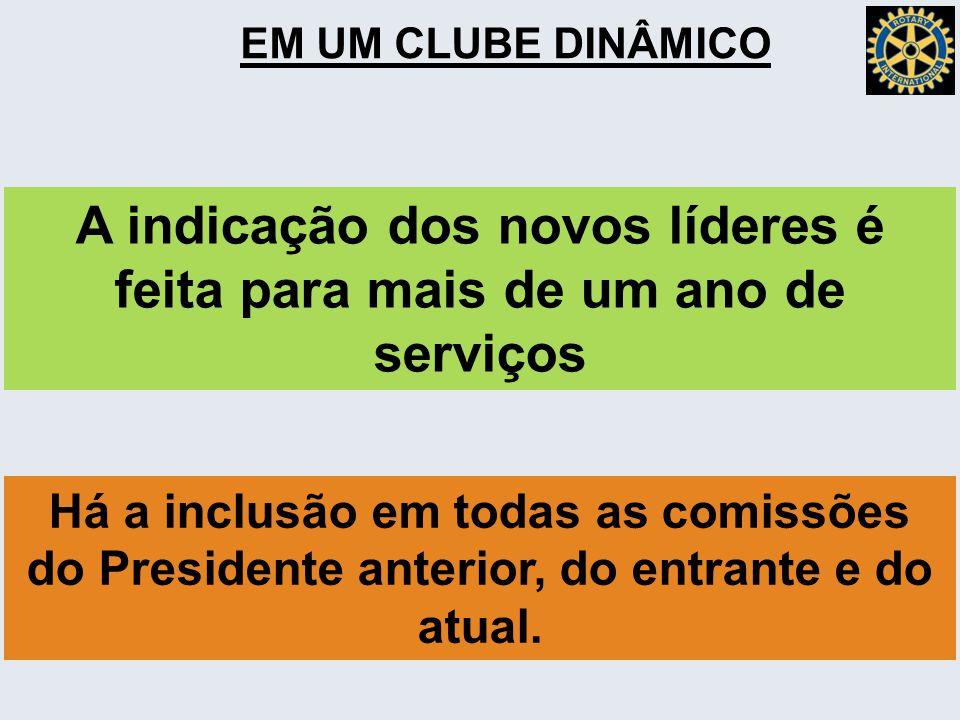EM UM CLUBE DINÂMICO A indicação dos novos líderes é feita para mais de um ano de serviços Há a inclusão em todas as comissões do Presidente anterior, do entrante e do atual.