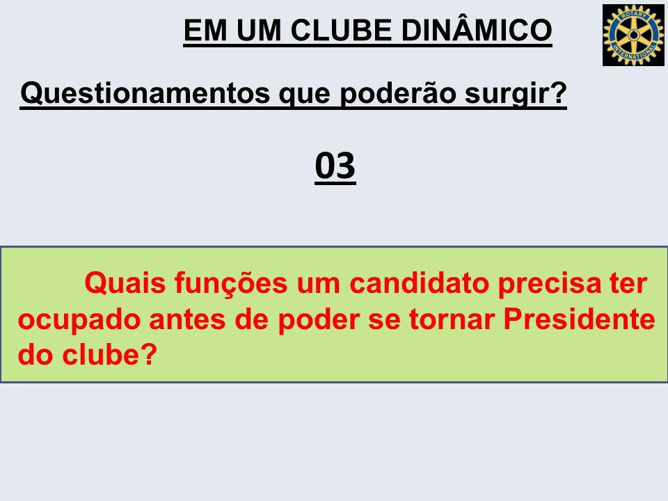 EM UM CLUBE DINÂMICO Questionamentos que poderão surgir.