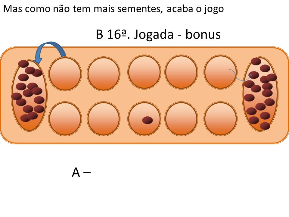 B 16ª. Jogada - bonus A – Mas como não tem mais sementes, acaba o jogo