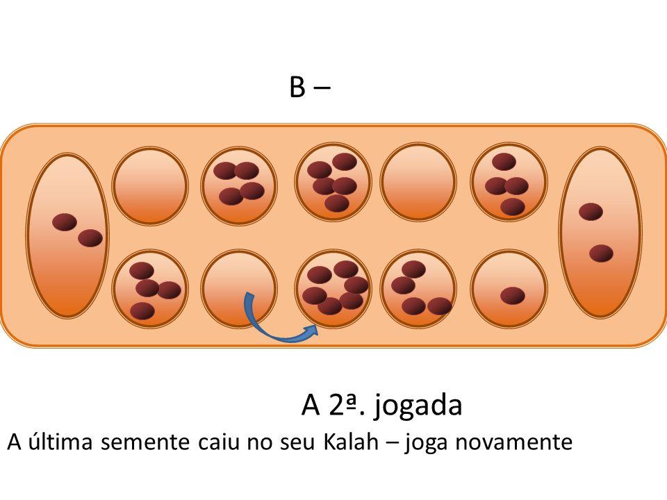 B – A 3ª. jogada A última semente caiu novamente no seu Kalah – joga outra vez