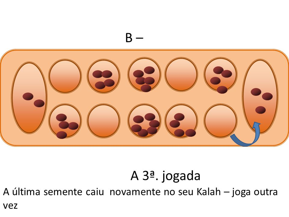 B 14ª. jogada A