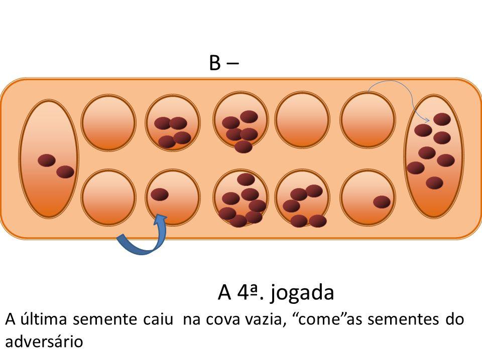 B – A 4ª. jogada A última semente caiu na cova vazia, comeas sementes do adversário