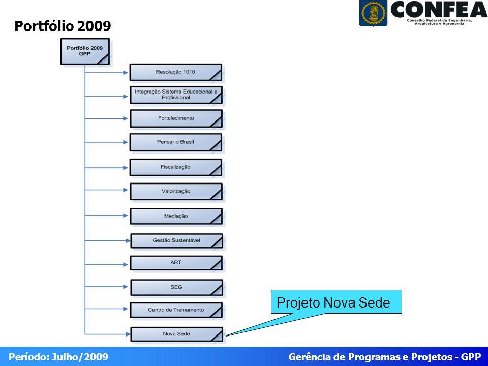 Gerência de Programas e Projetos - GPP Período: Julho/2009 Portfólio 2009 Projeto Nova Sede
