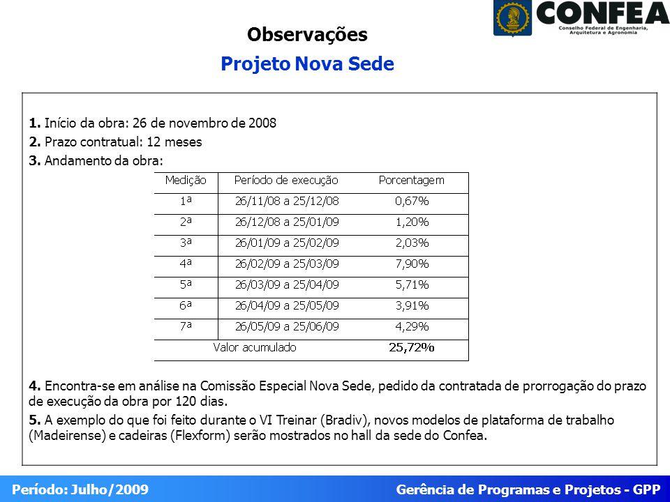 Gerência de Programas e Projetos - GPP Período: Julho/2009 1.