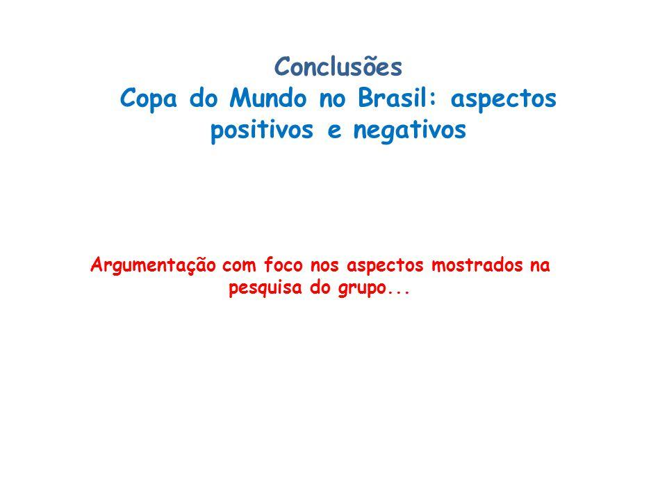 Conclusões Copa do Mundo no Brasil: aspectos positivos e negativos Argumentação com foco nos aspectos mostrados na pesquisa do grupo...