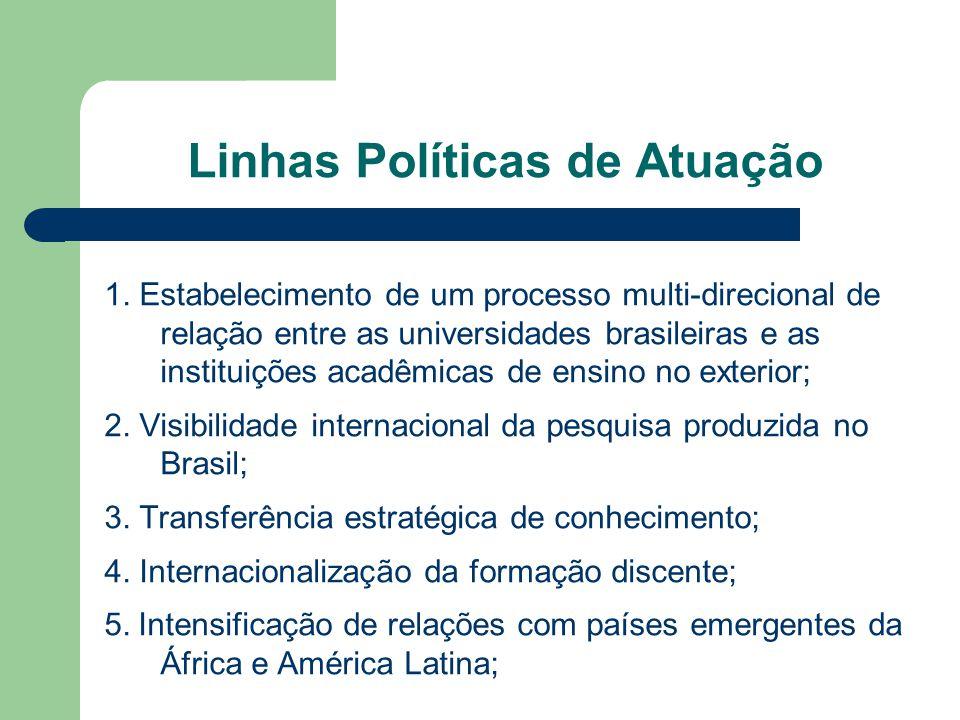 6.Construção de um espaço latino-americano de pesquisa e ensino superior; 7.