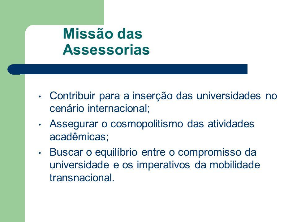 Procedimentos Operacionais Mapeamento de interesses e áreas potenciais para a cooperação bilateral; Construção de parcerias de qualidade com instituições estrangeiras; Captação, implementação e acompanhamento de acordos, convênios e programas interinstitucionais; Indução à participação de docentes em projetos internacionais com fomento externo e externo; Articulação da participação ativa das nossas universidades em consórcios e redes de cooperação internacional ;